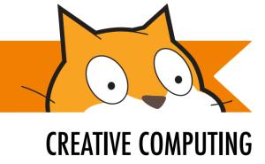 creative computing title
